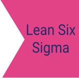 Szkolenie Lean Six Sigma